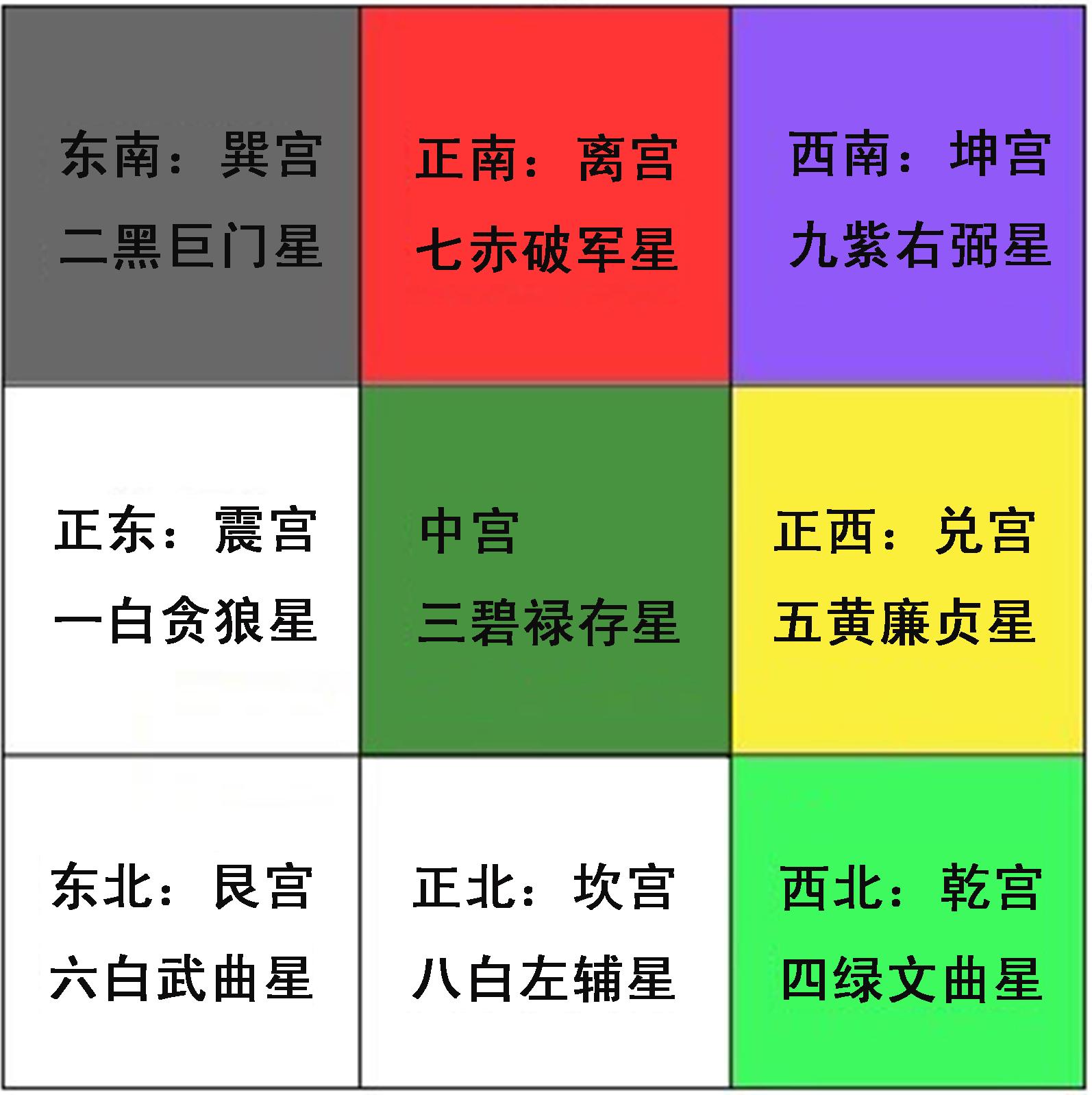2015羊年九宫图